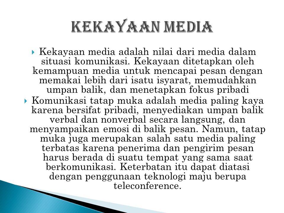 Kekayaan Media