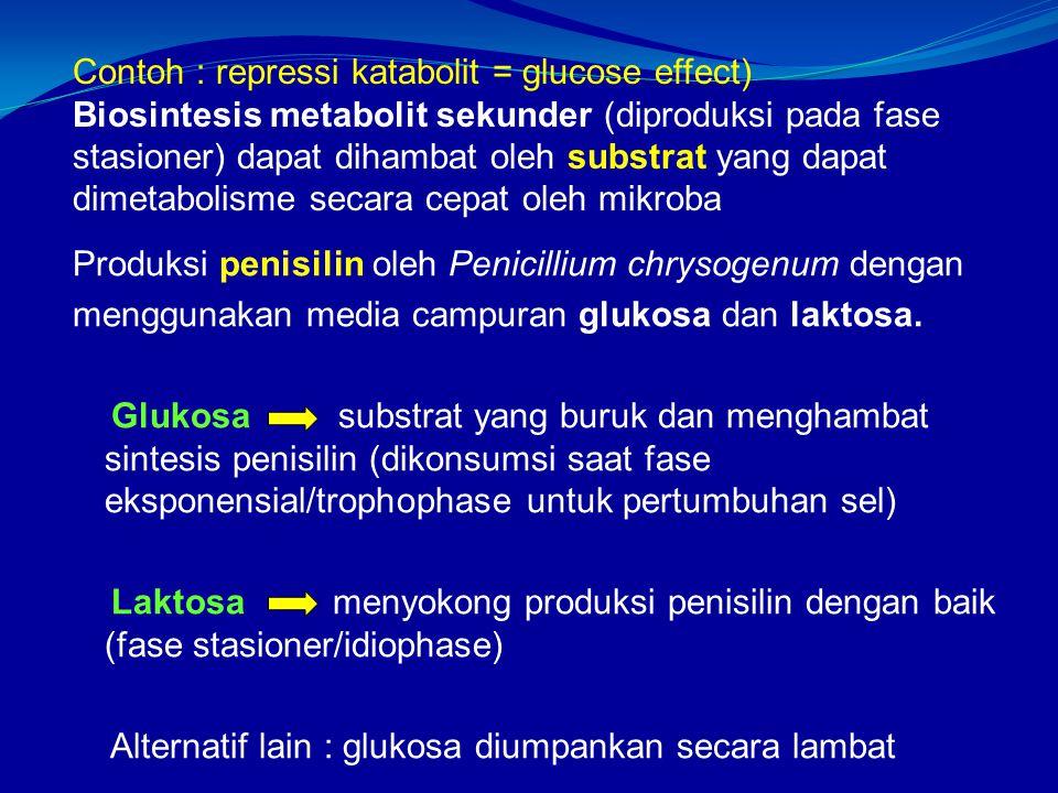 Contoh : repressi katabolit = glucose effect)