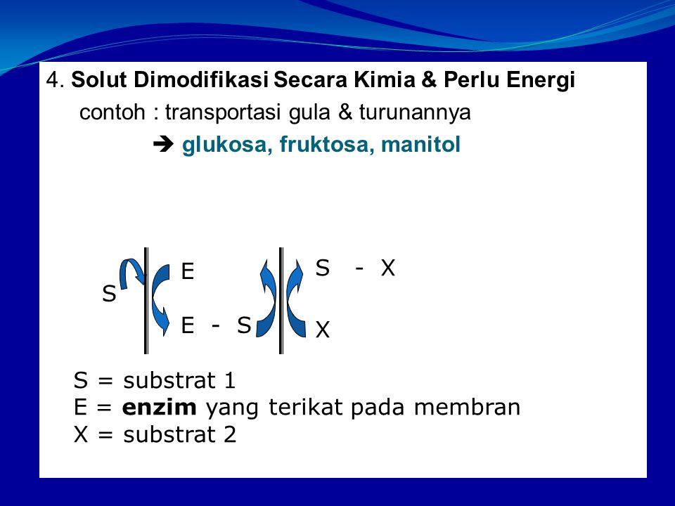 4. Solut Dimodifikasi Secara Kimia & Perlu Energi