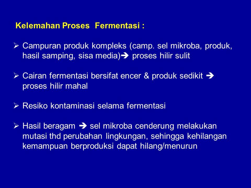 Kelemahan Proses Fermentasi :