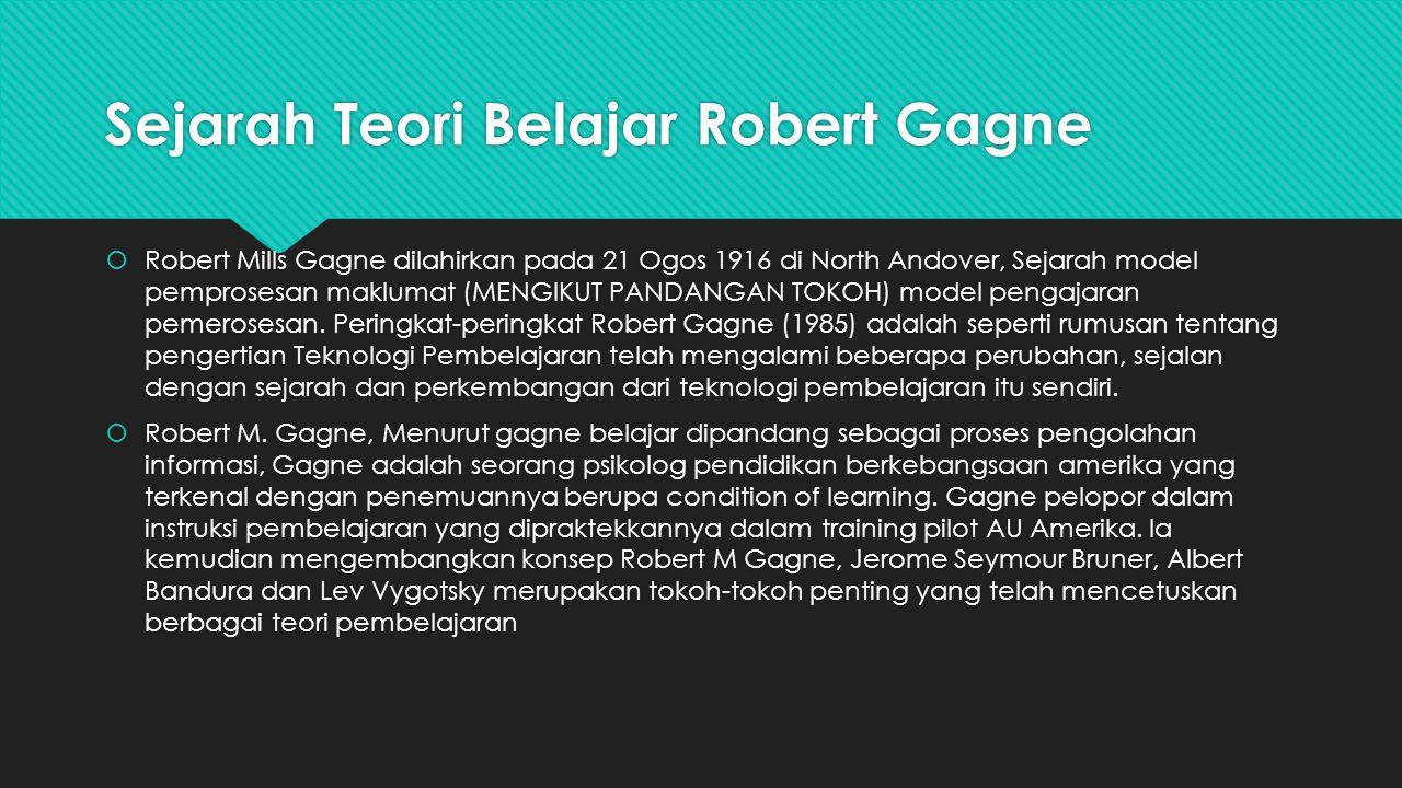 Sejarah Teori Belajar Robert Gagne