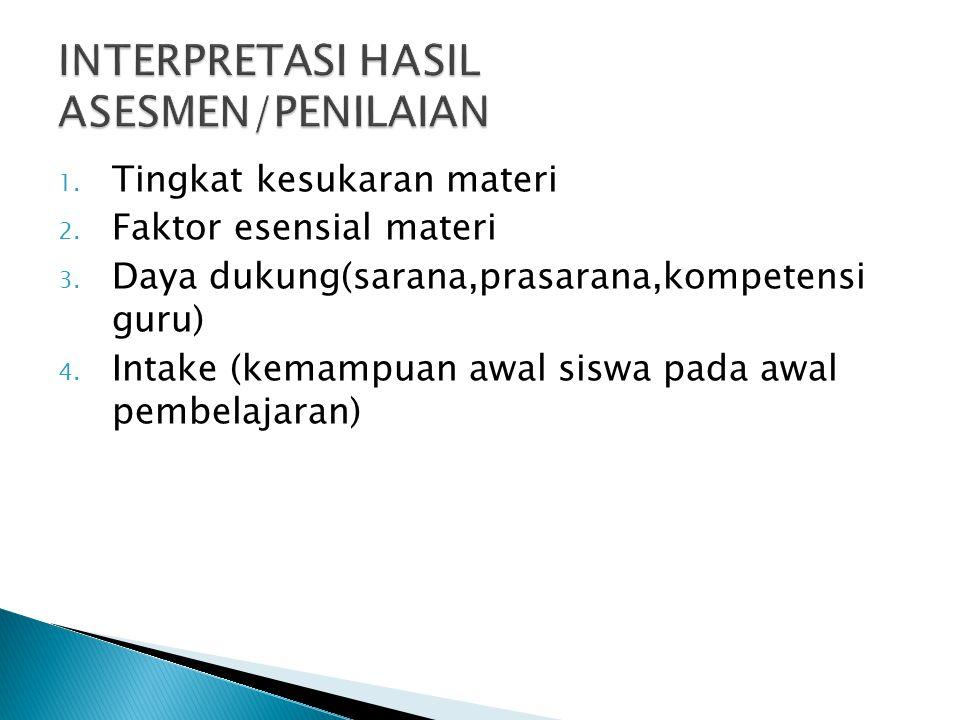 INTERPRETASI HASIL ASESMEN/PENILAIAN