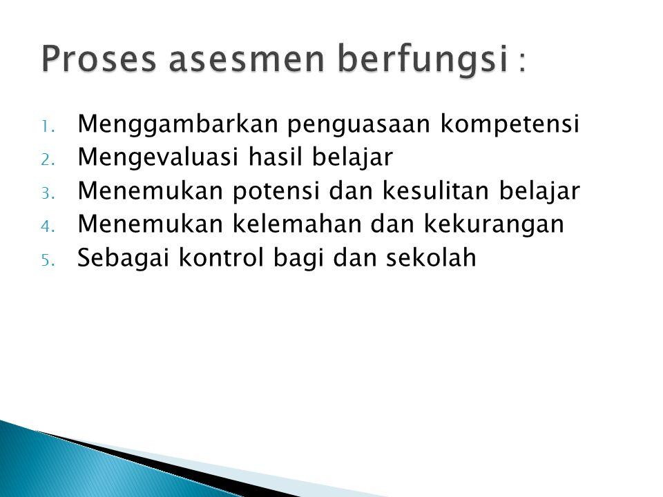Proses asesmen berfungsi :