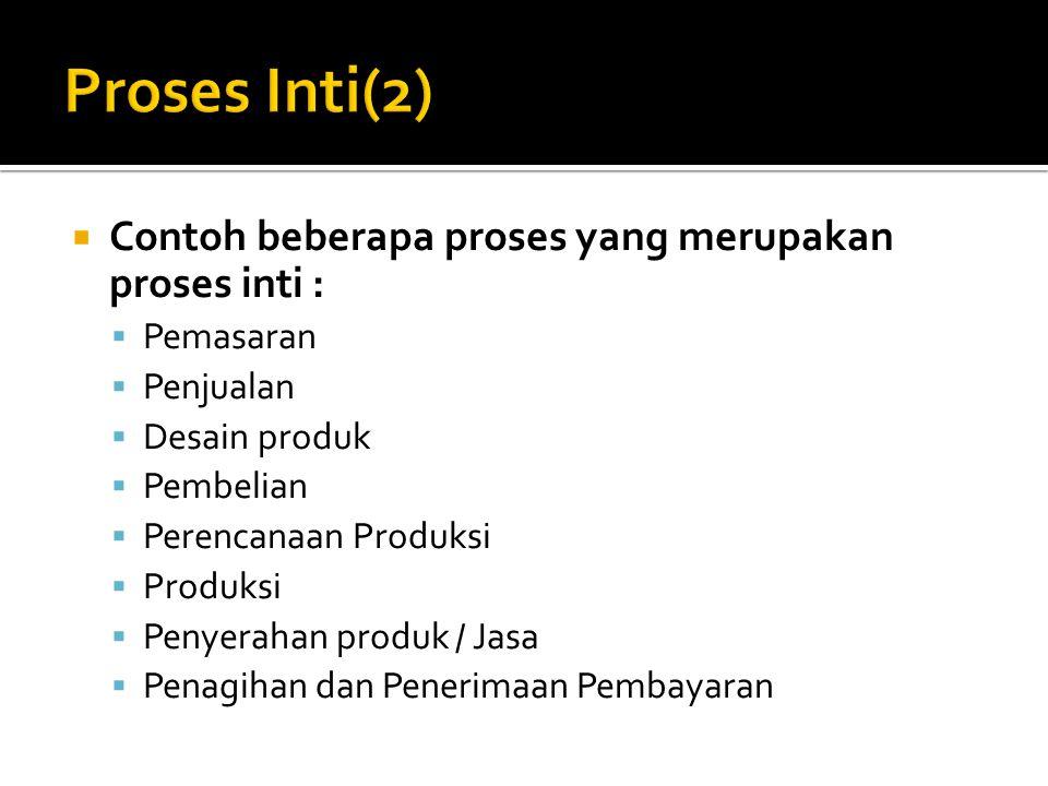 Proses Inti(2) Contoh beberapa proses yang merupakan proses inti :