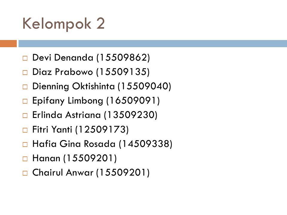 Kelompok 2 Devi Denanda (15509862) Diaz Prabowo (15509135)
