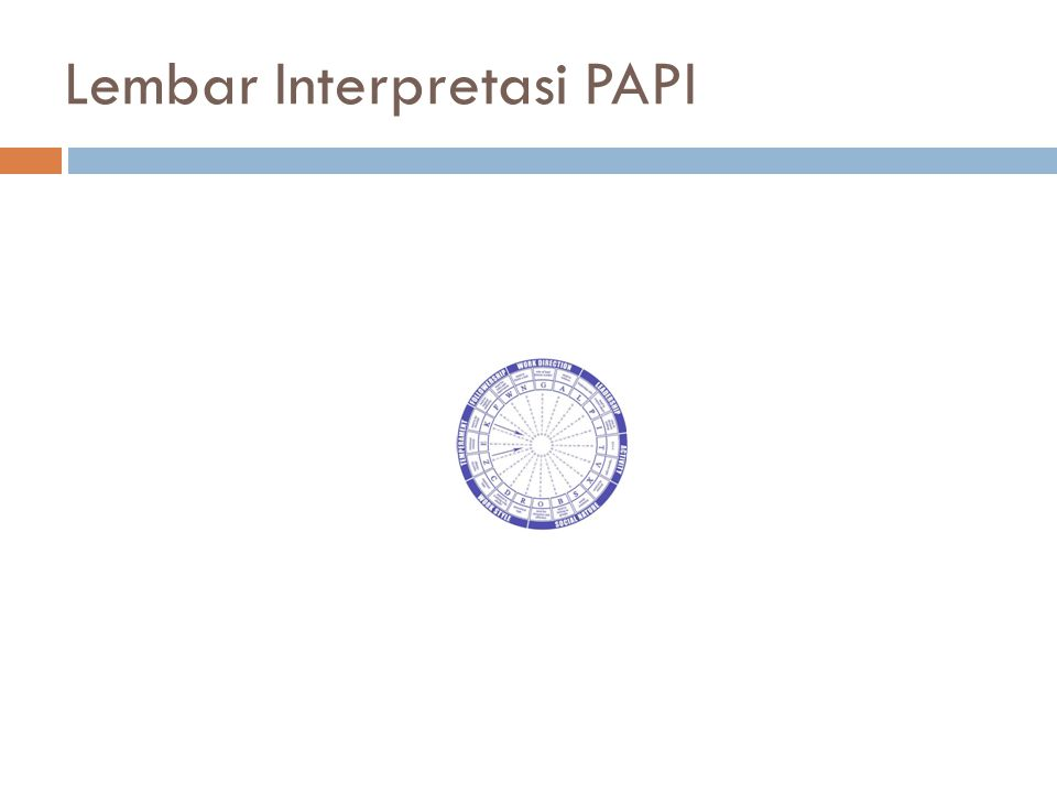 Lembar Interpretasi PAPI