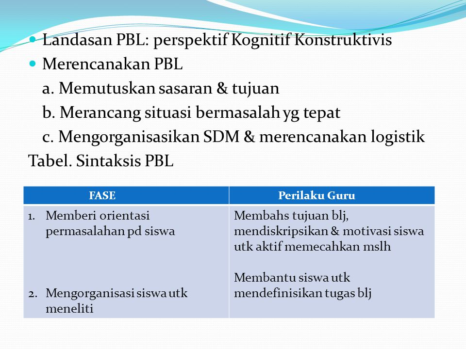 Landasan PBL: perspektif Kognitif Konstruktivis Merencanakan PBL