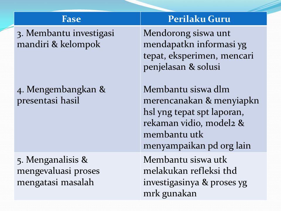 Fase Perilaku Guru. 3. Membantu investigasi mandiri & kelompok. 4. Mengembangkan & presentasi hasil.