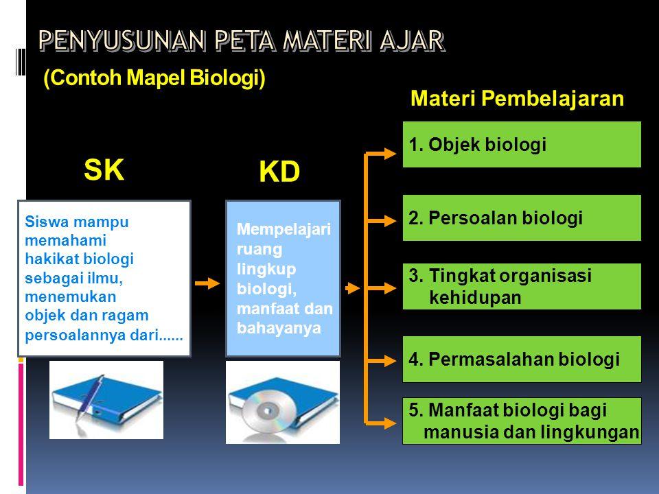 (Contoh Mapel Biologi)