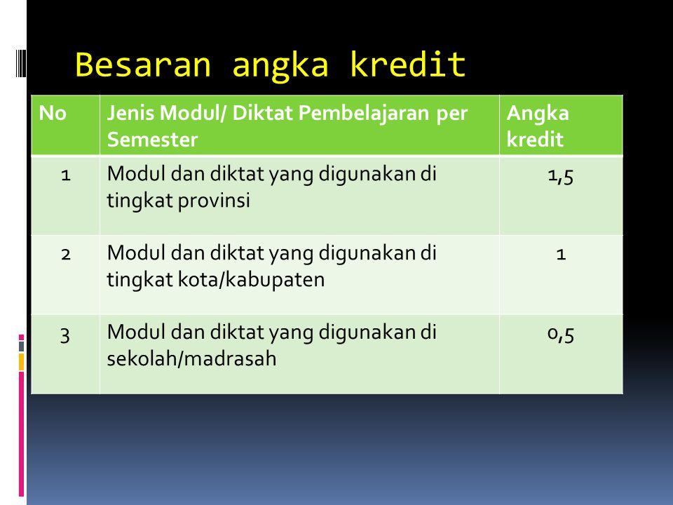 Besaran angka kredit No Jenis Modul/ Diktat Pembelajaran per Semester