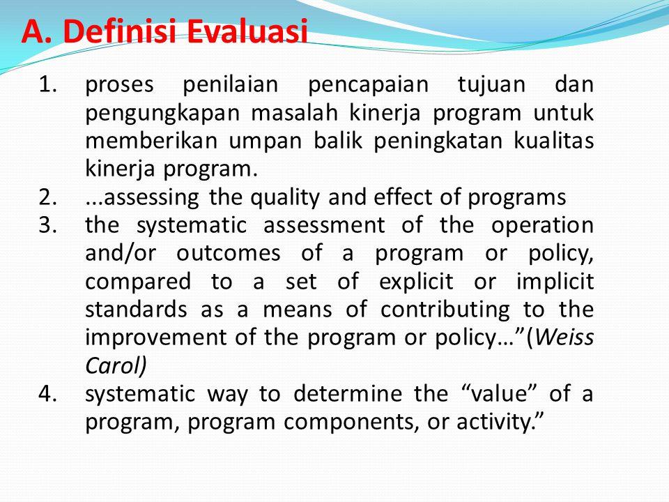 A. Definisi Evaluasi