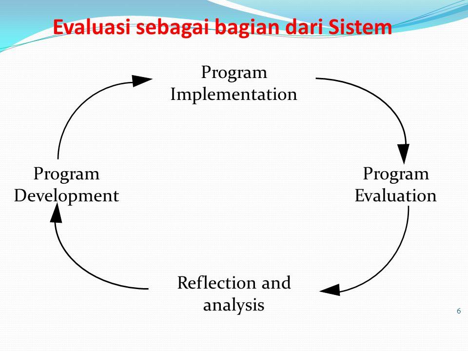 Evaluasi sebagai bagian dari Sistem