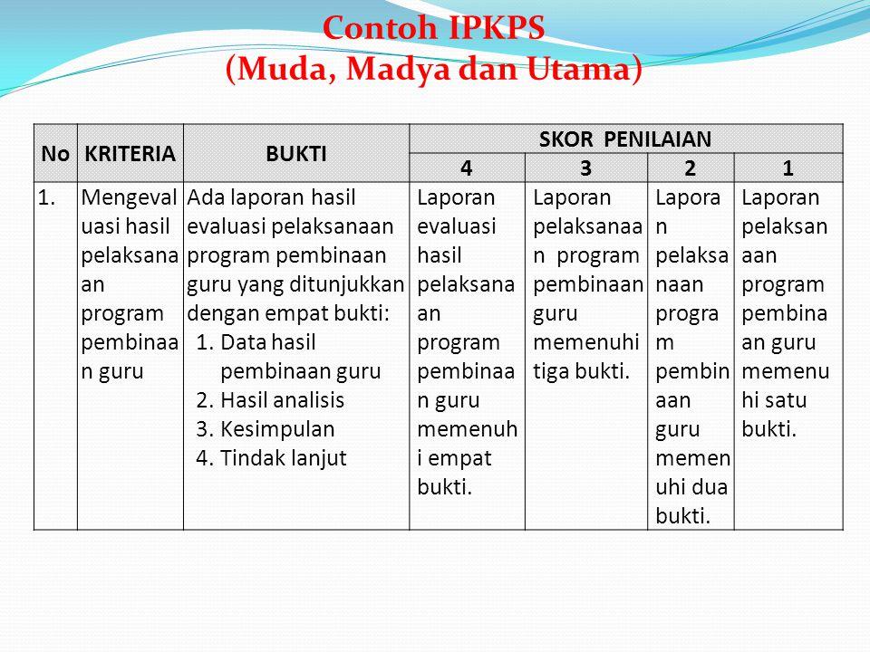 Contoh IPKPS (Muda, Madya dan Utama)
