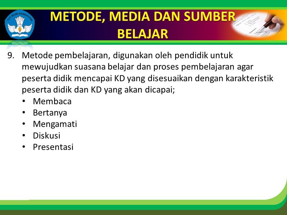 METODE, MEDIA DAN SUMBER BELAJAR