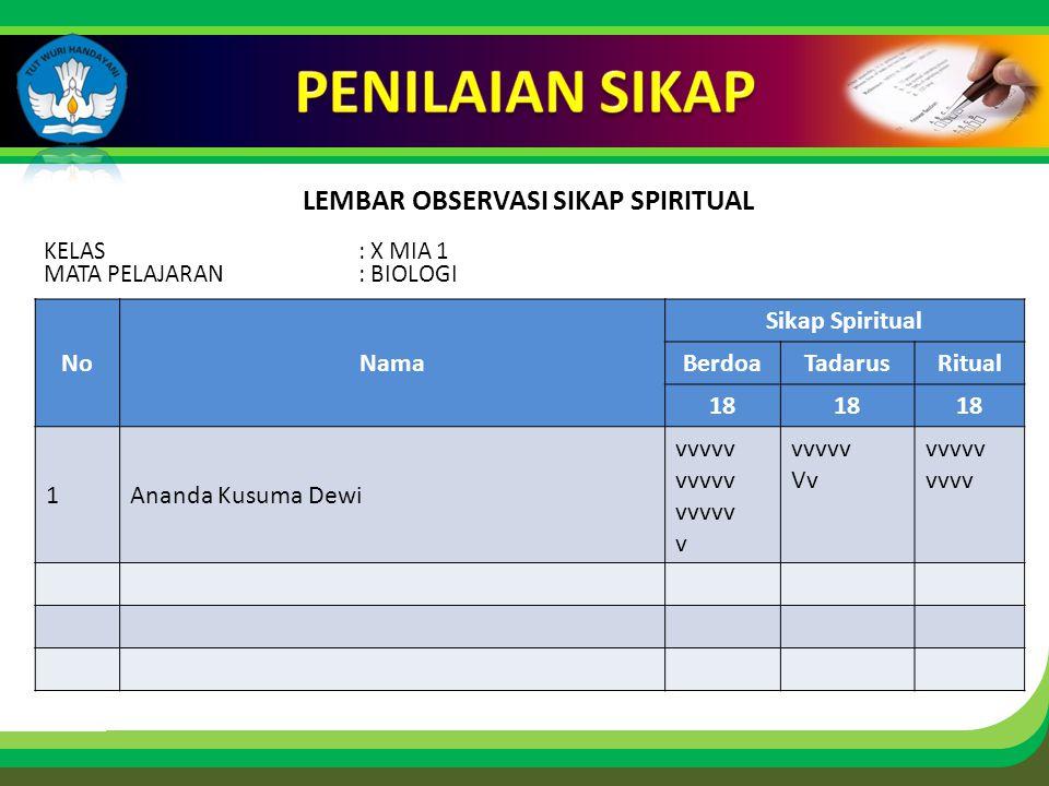 LEMBAR OBSERVASI SIKAP SPIRITUAL