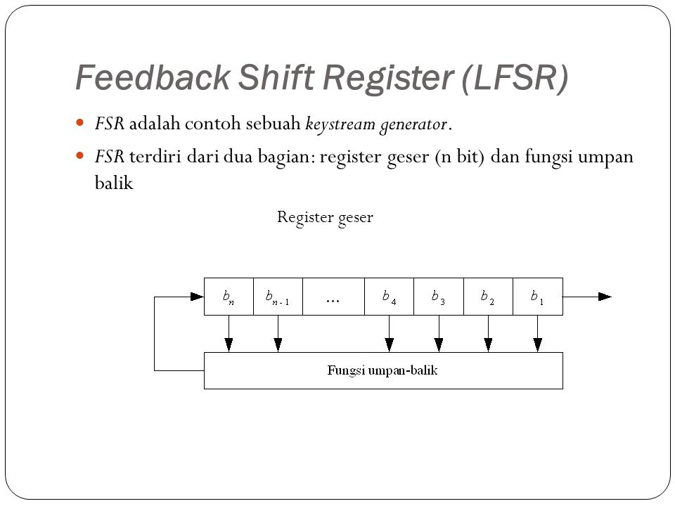 Feedback Shift Register (LFSR)