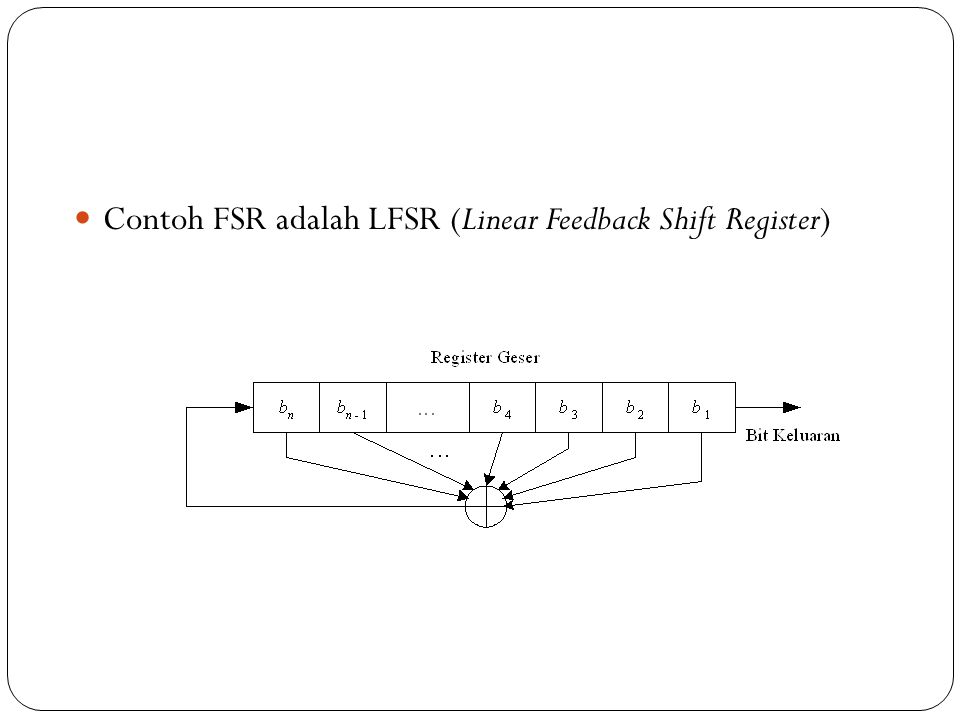 Contoh FSR adalah LFSR (Linear Feedback Shift Register)