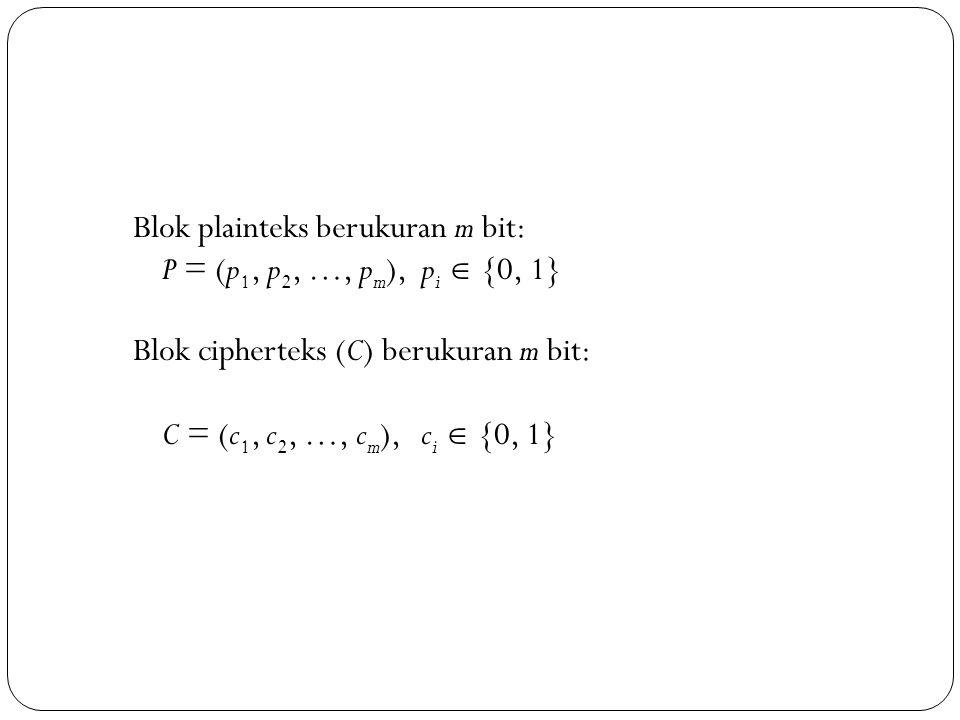 Blok plainteks berukuran m bit: P = (p1, p2, …, pm), pi  {0, 1} Blok cipherteks (C) berukuran m bit: C = (c1, c2, …, cm), ci  {0, 1}