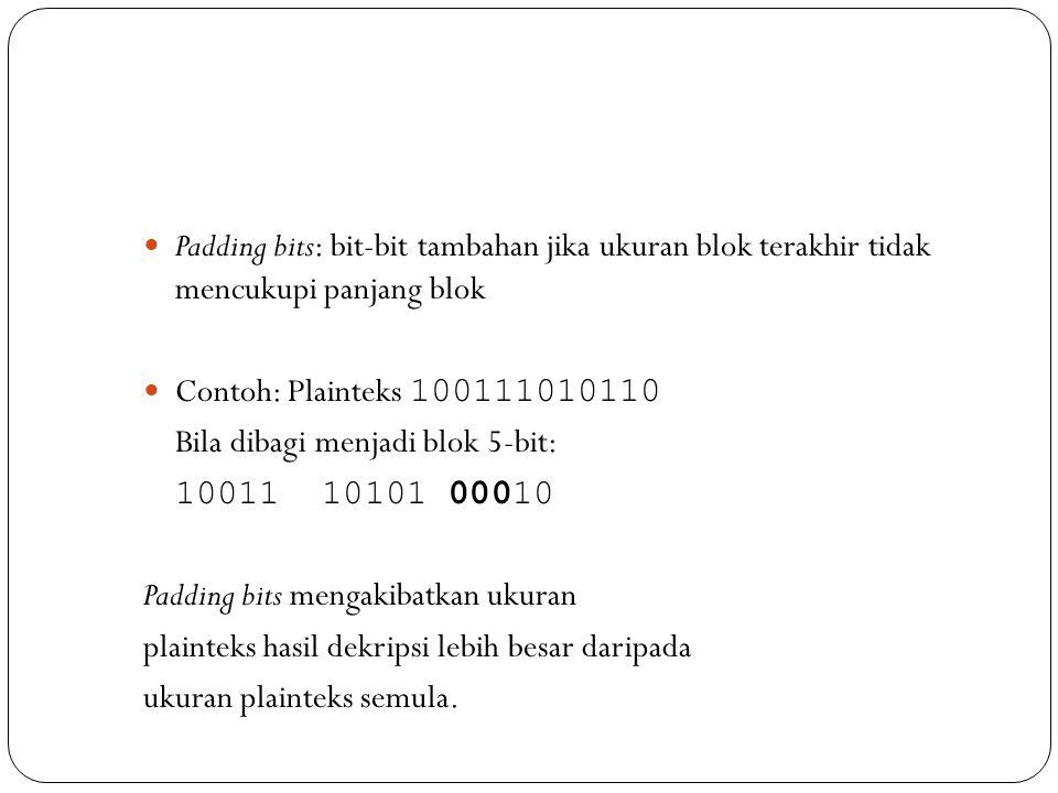 Padding bits: bit-bit tambahan jika ukuran blok terakhir tidak mencukupi panjang blok