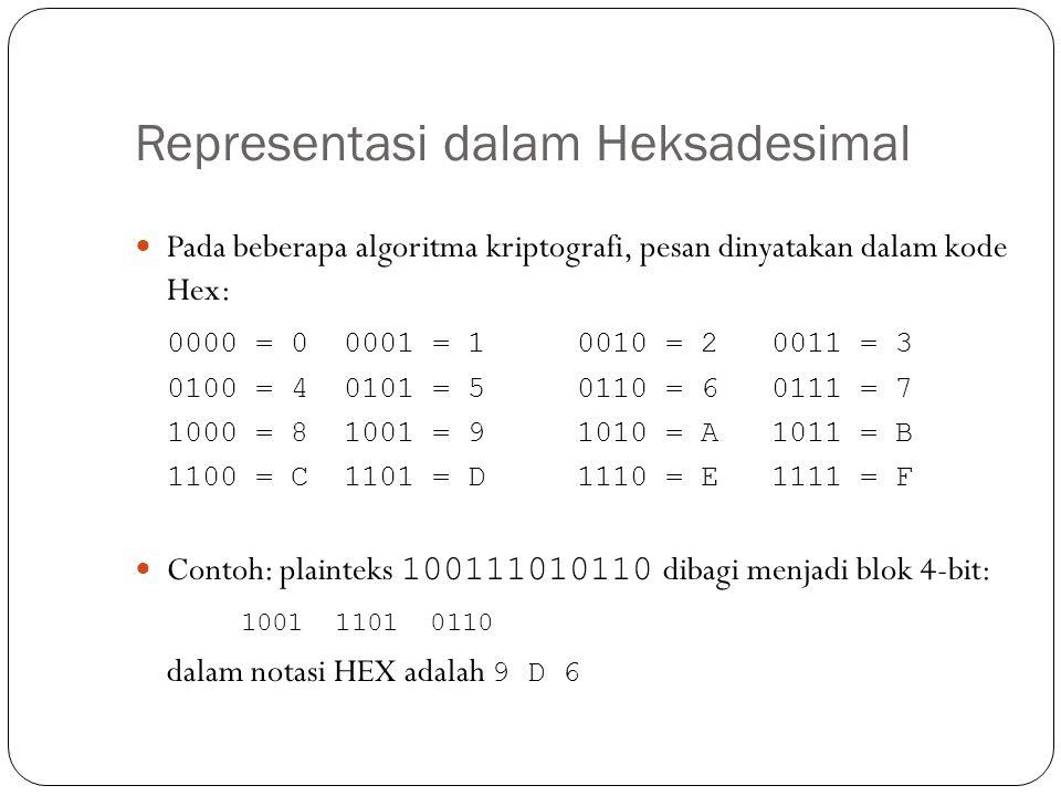 Representasi dalam Heksadesimal