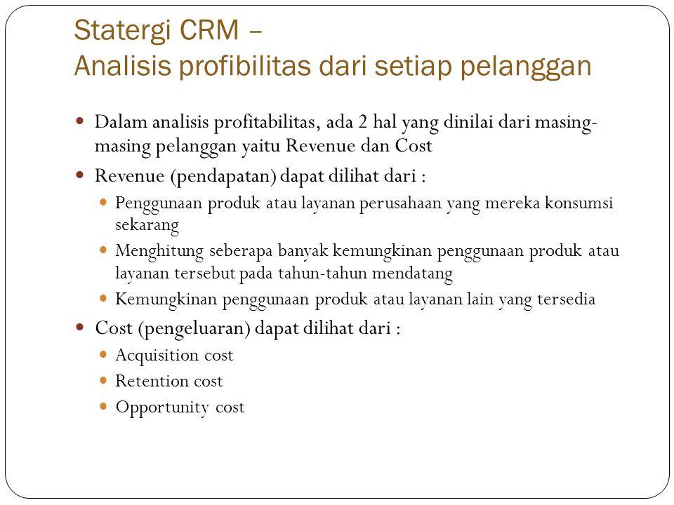 Statergi CRM – Analisis profibilitas dari setiap pelanggan