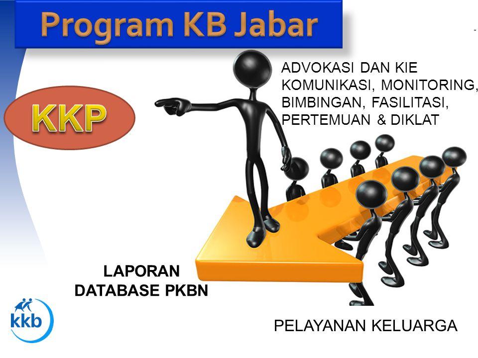 Program KB Jabar KKP LAPORAN DATABASE PKBN PELAYANAN KELUARGA