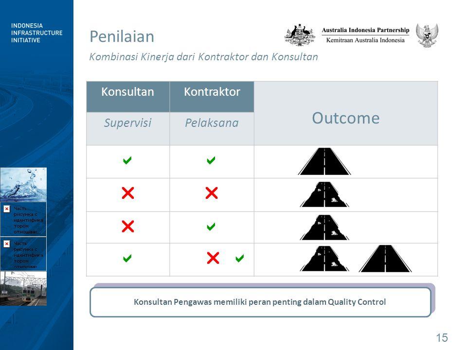 Konsultan Pengawas memiliki peran penting dalam Quality Control