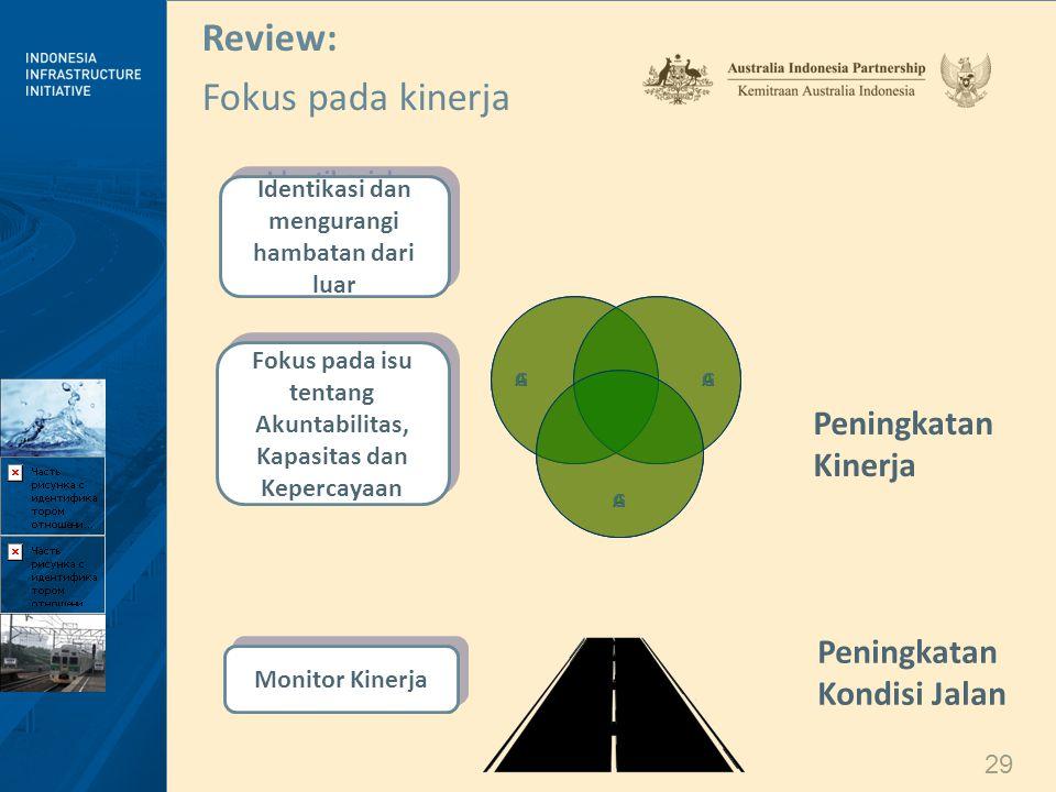 Review: Fokus pada kinerja Peningkatan Kinerja