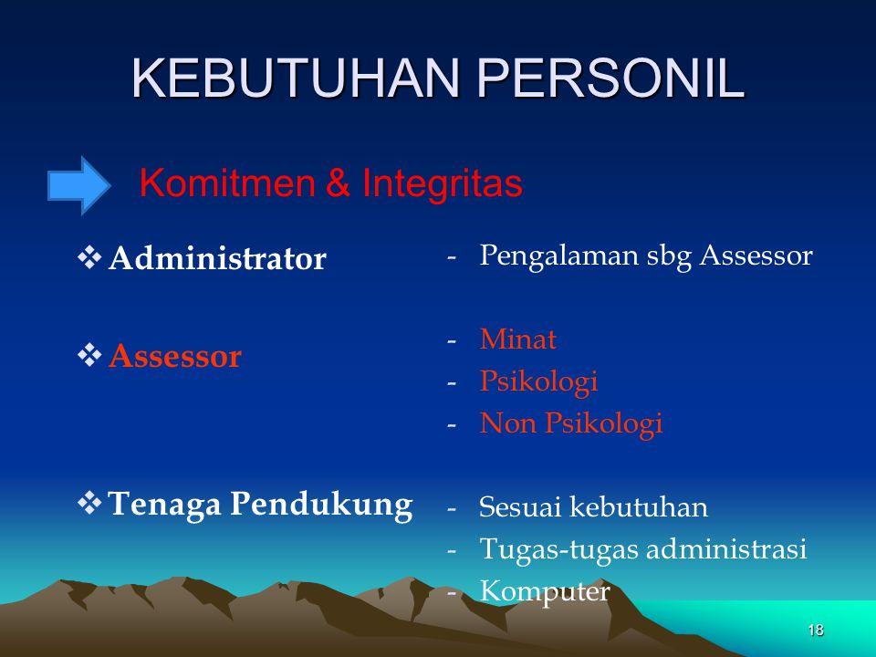 KEBUTUHAN PERSONIL Komitmen & Integritas Administrator Assessor