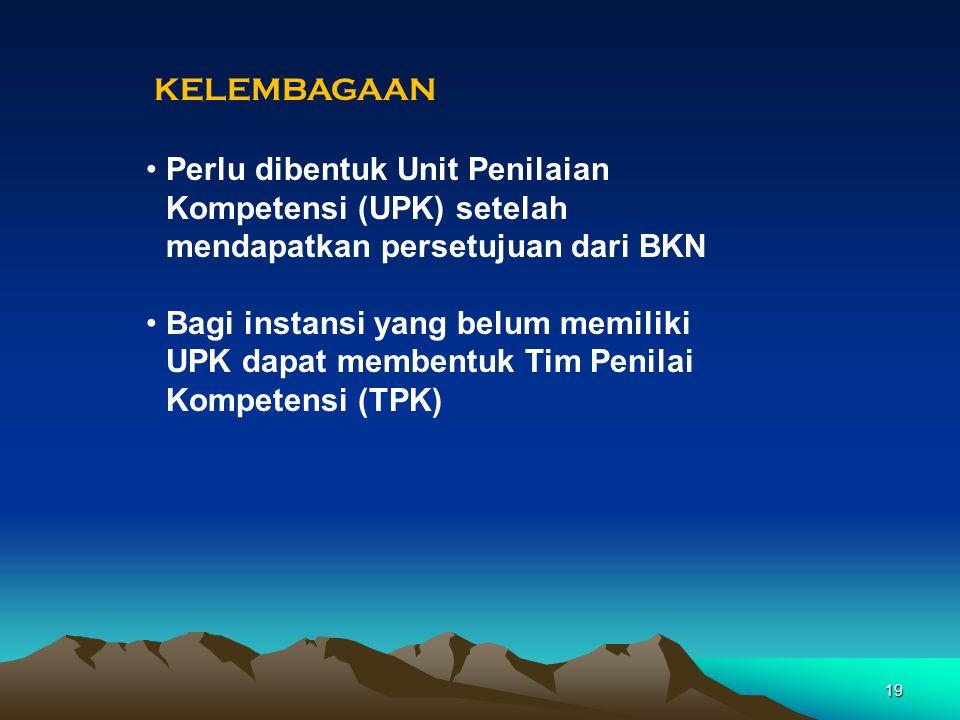 KELEMBAGAAN Perlu dibentuk Unit Penilaian Kompetensi (UPK) setelah mendapatkan persetujuan dari BKN.