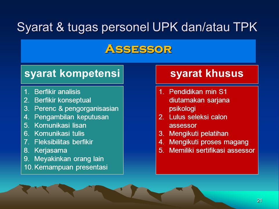Syarat & tugas personel UPK dan/atau TPK