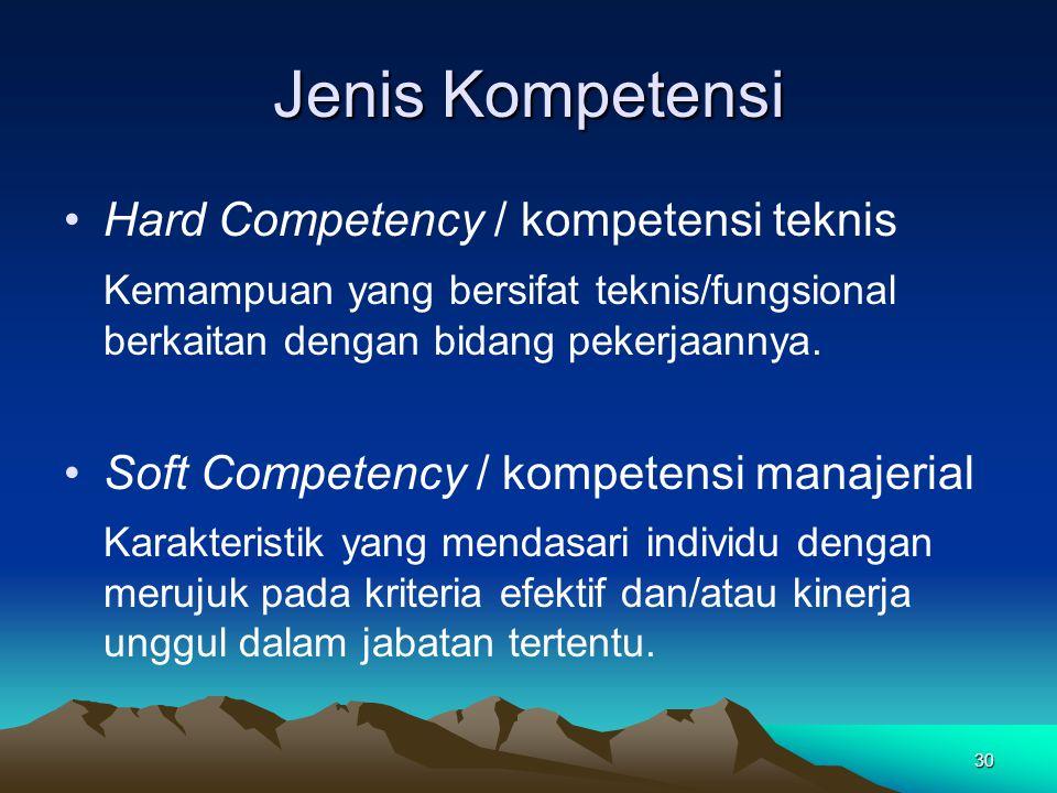 Jenis Kompetensi Hard Competency / kompetensi teknis