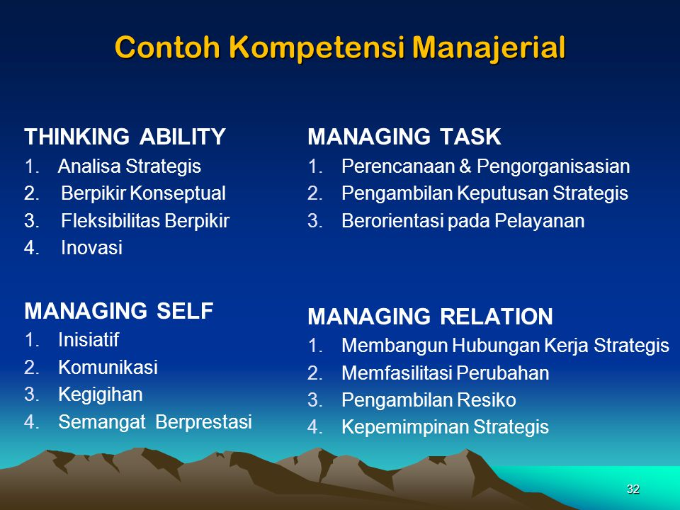 Contoh Kompetensi Manajerial