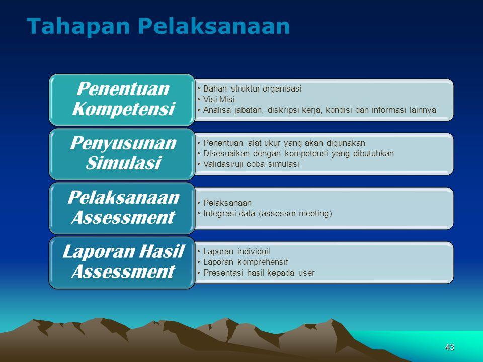 Tahapan Pelaksanaan Penentuan Kompetensi Bahan struktur organisasi