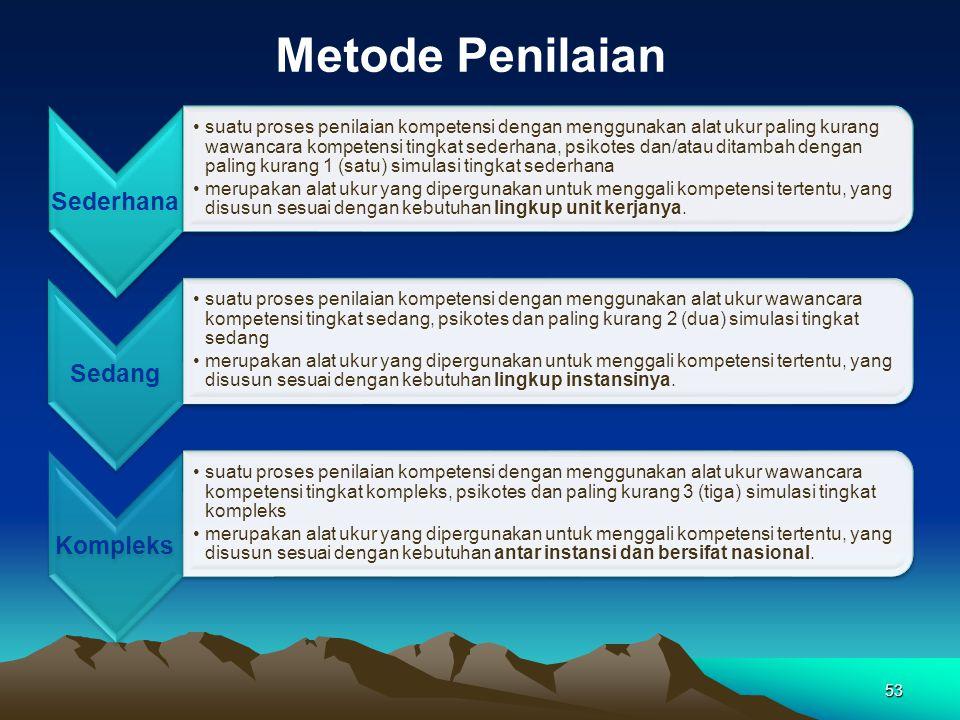 Metode Penilaian Sederhana