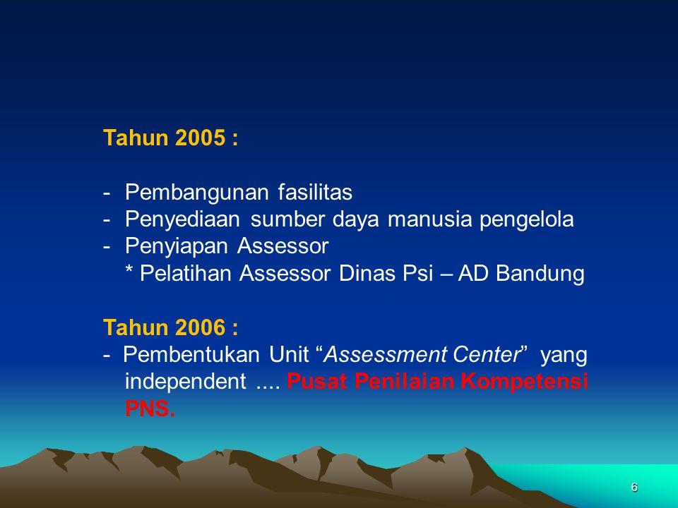 Tahun 2005 : Pembangunan fasilitas. Penyediaan sumber daya manusia pengelola. Penyiapan Assessor.