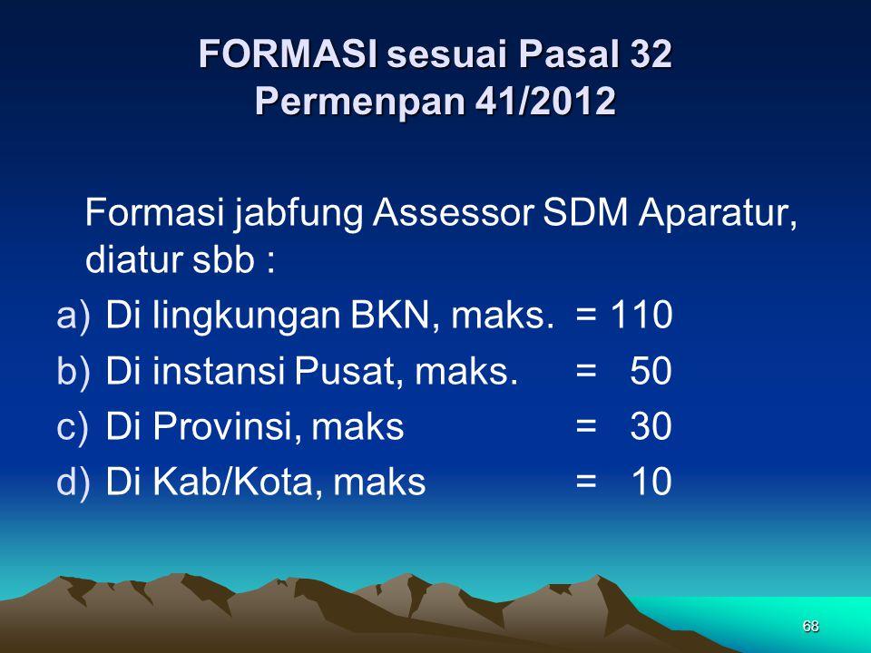 FORMASI sesuai Pasal 32 Permenpan 41/2012