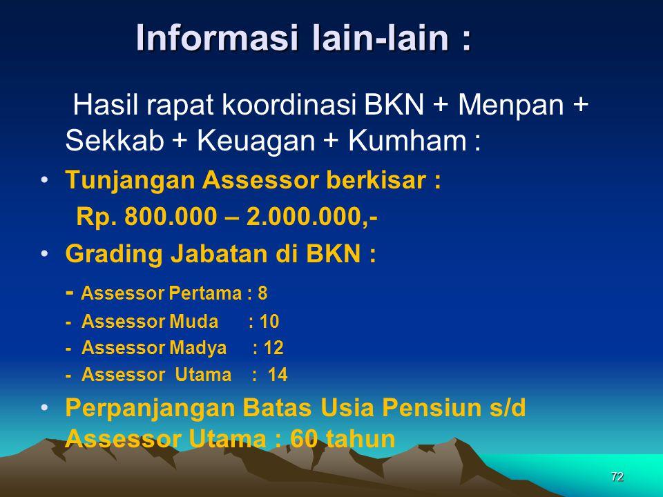 Informasi lain-lain : Hasil rapat koordinasi BKN + Menpan + Sekkab + Keuagan + Kumham : Tunjangan Assessor berkisar :