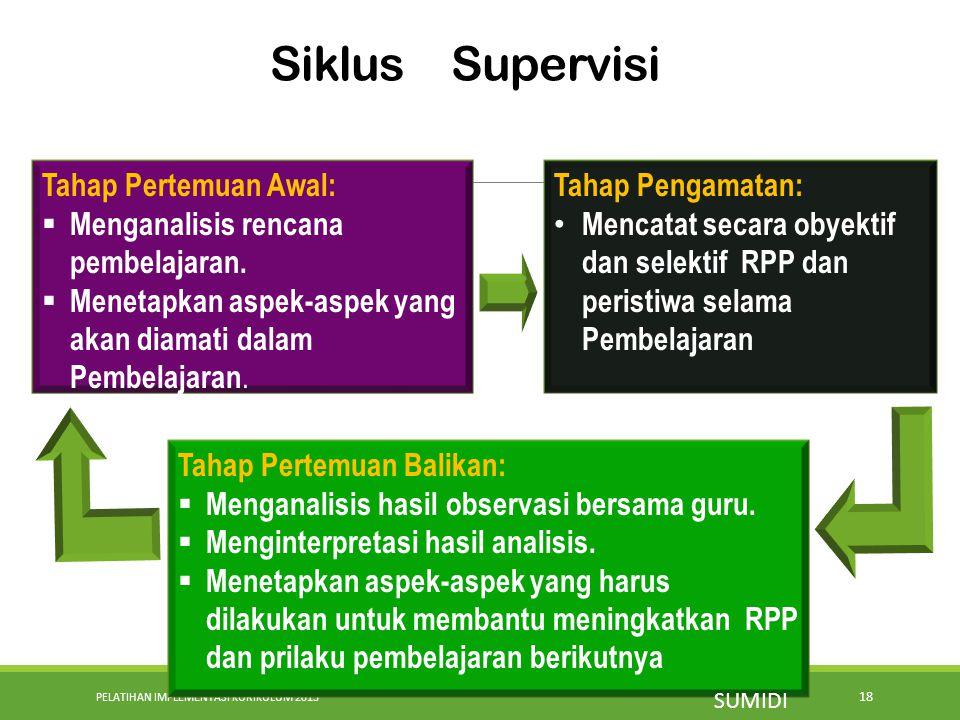 Siklus Supervisi Tahap Pertemuan Awal: