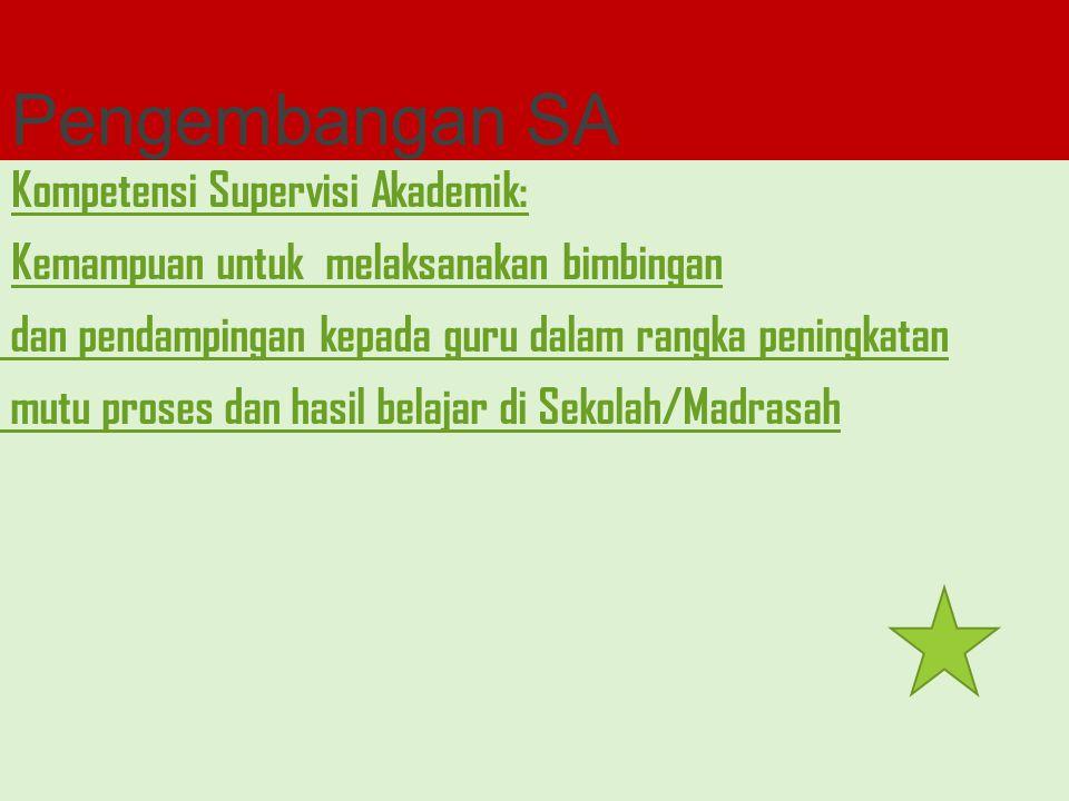 Pengembangan SA Kompetensi Supervisi Akademik: