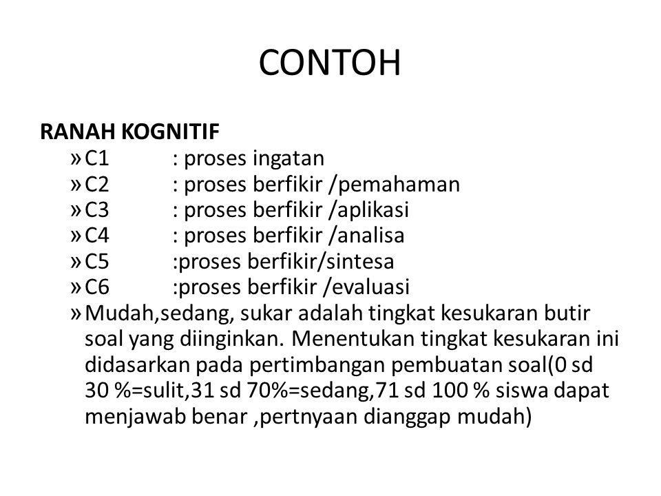 CONTOH RANAH KOGNITIF C1 : proses ingatan