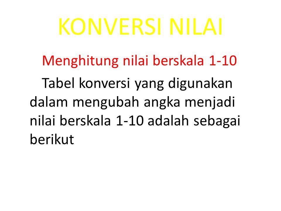 KONVERSI NILAI Menghitung nilai berskala 1-10 Tabel konversi yang digunakan dalam mengubah angka menjadi nilai berskala 1-10 adalah sebagai berikut