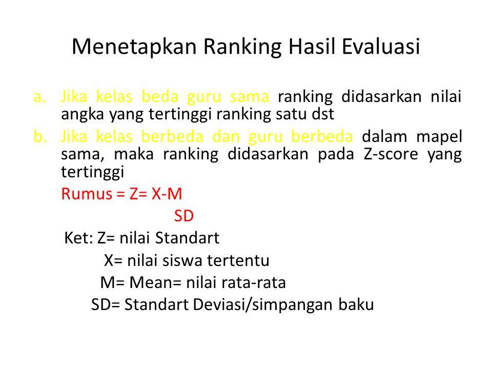 Menetapkan Ranking Hasil Evaluasi