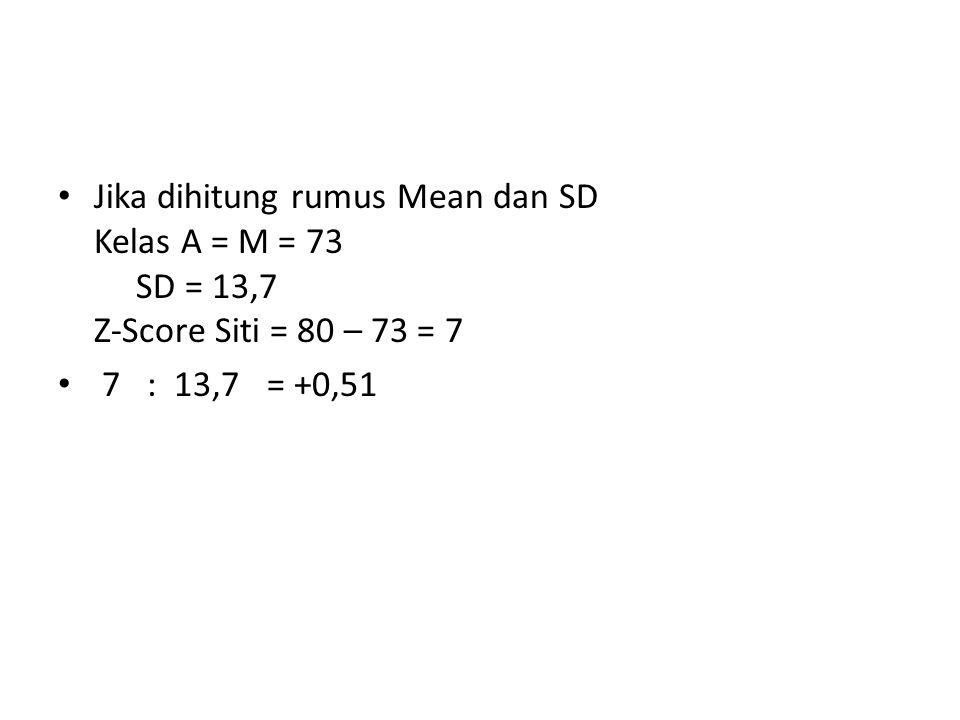 Jika dihitung rumus Mean dan SD Kelas A = M = 73 SD = 13,7 Z-Score Siti = 80 – 73 = 7