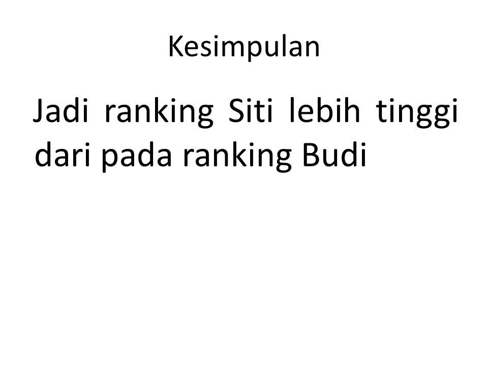 Jadi ranking Siti lebih tinggi dari pada ranking Budi