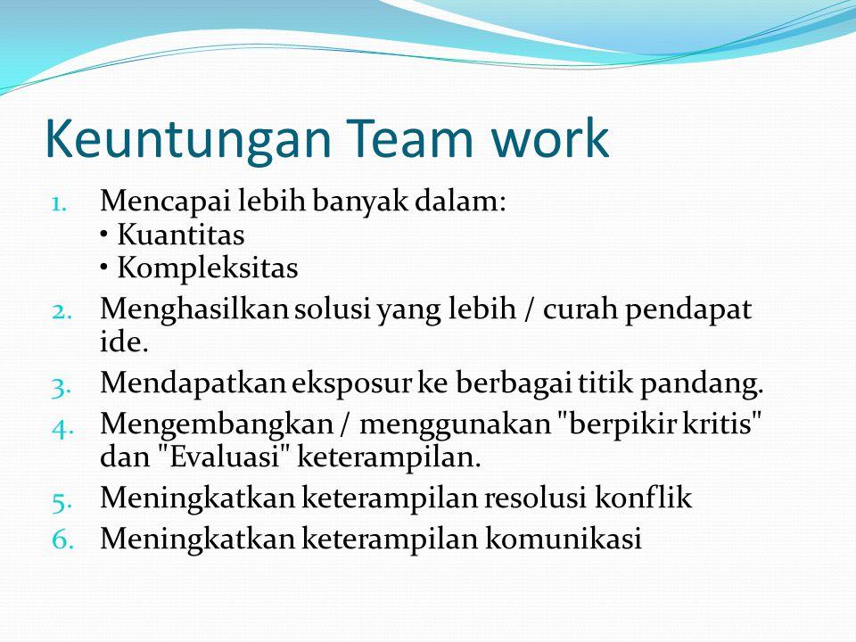 Keuntungan Team work Mencapai lebih banyak dalam: • Kuantitas • Kompleksitas. Menghasilkan solusi yang lebih / curah pendapat ide.