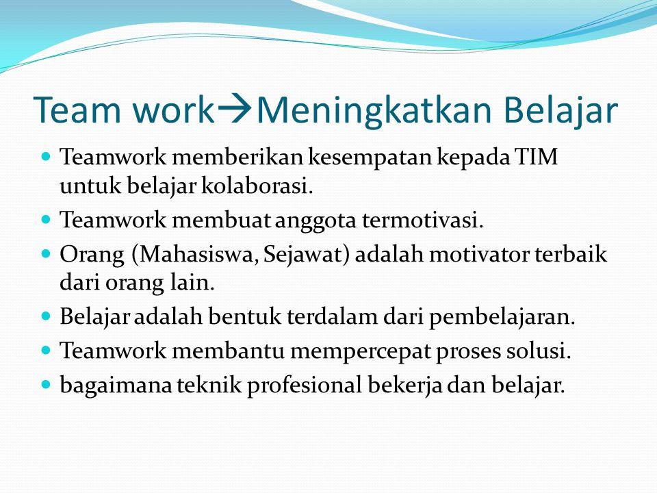 Team workMeningkatkan Belajar