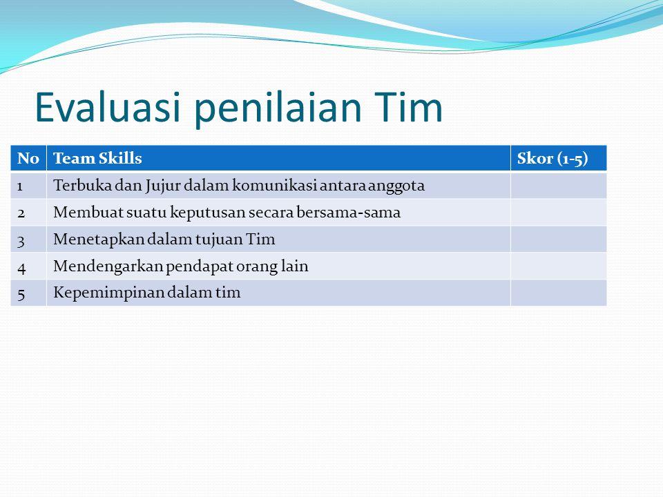 Evaluasi penilaian Tim