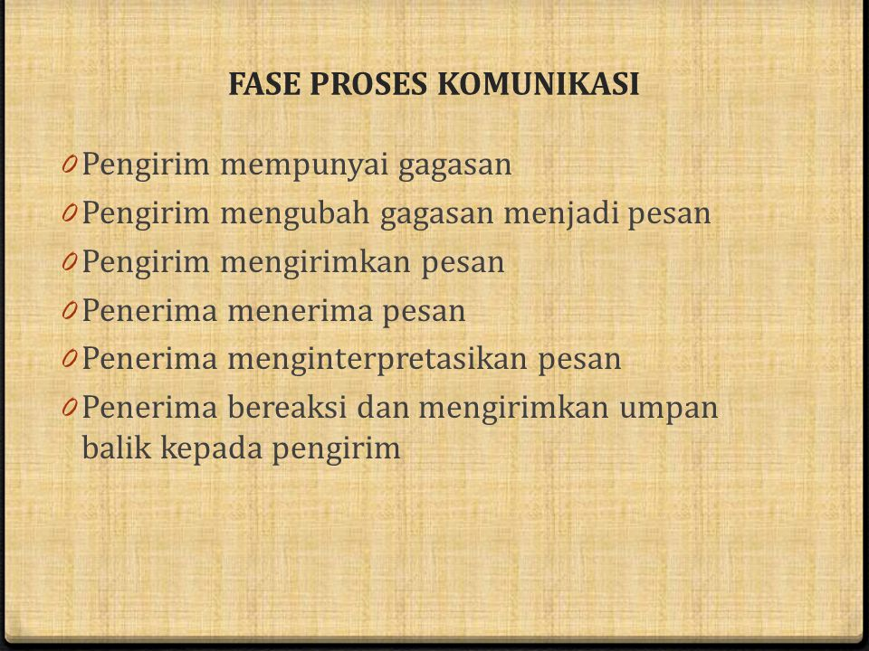 FASE PROSES KOMUNIKASI