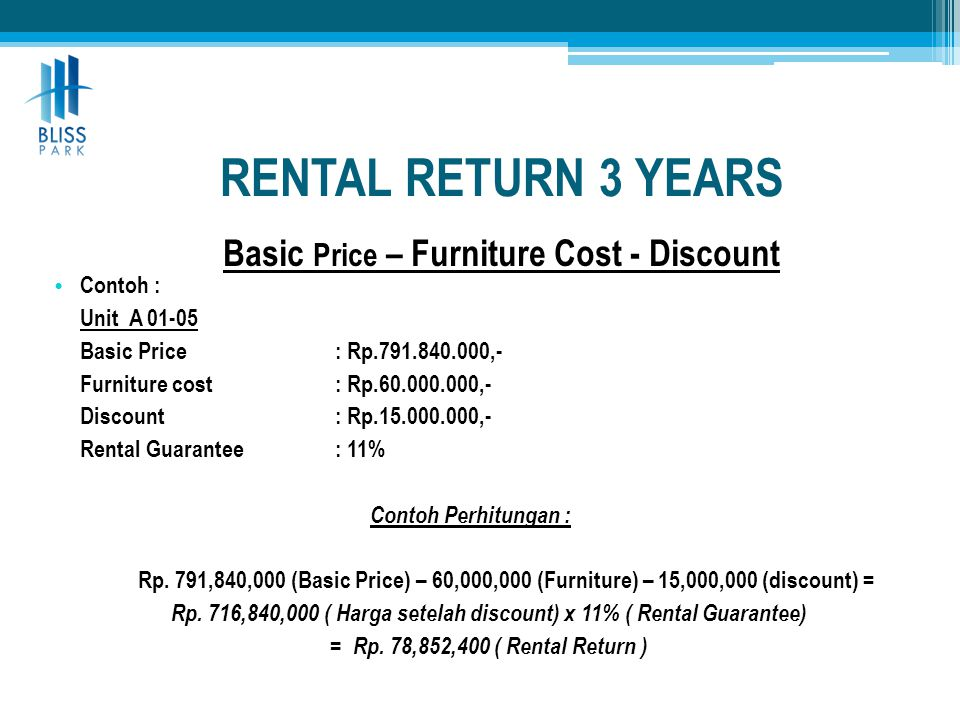 RENTAL RETURN 3 YEARS Basic Price – Furniture Cost - Discount Contoh :